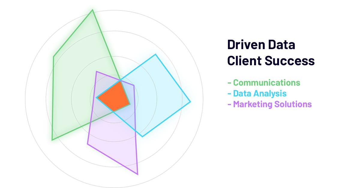www.driven-data.com
