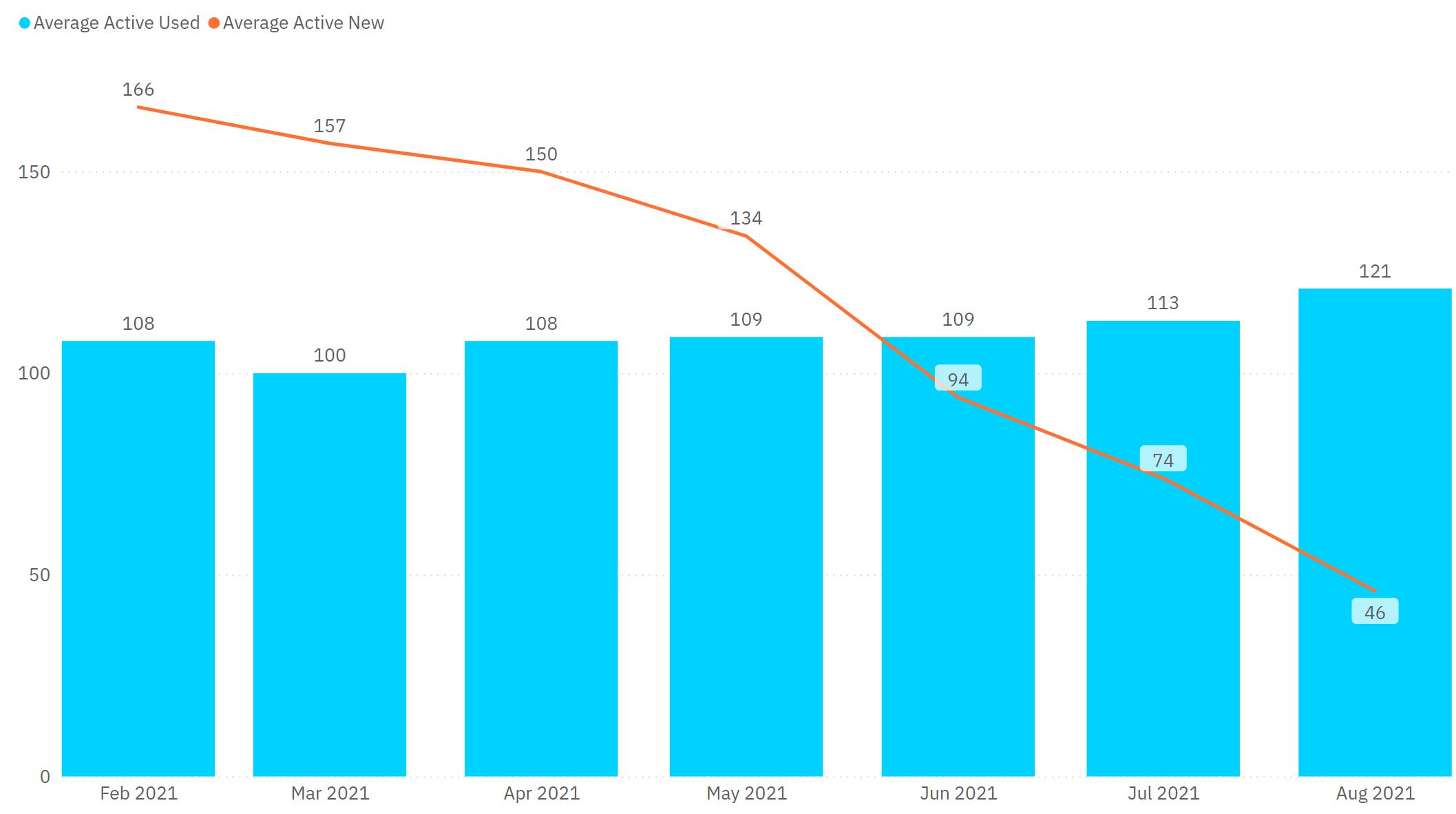 Inventory Live Stats Screenshot